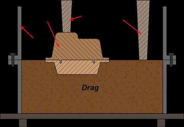 aluminium sand casting process step-2