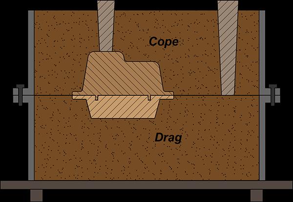 aluminium sand casting process step-3