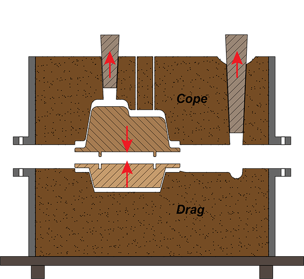 aluminium sand casting process step-4