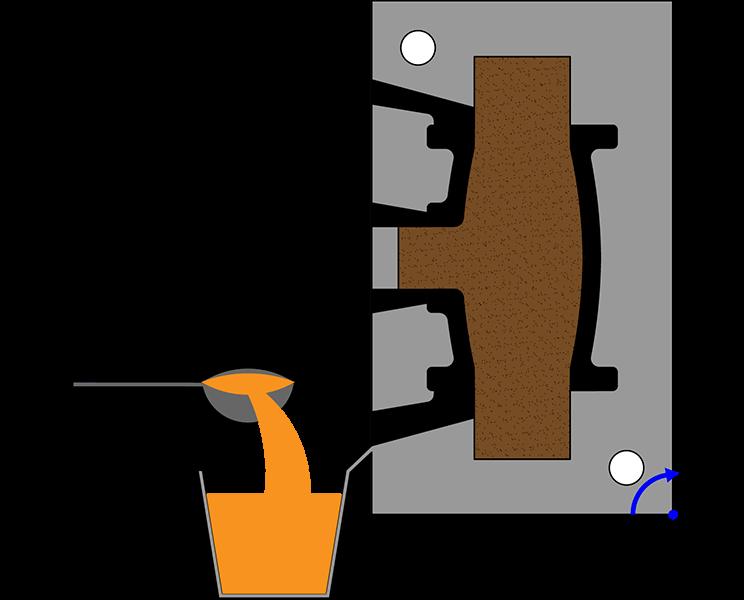 gravity die casting step 1.
