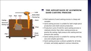Aluminum Foundy Sand Casting Precess